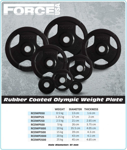 Force USA 20kg Single Rubber Coated Olympic Weight Plate-2