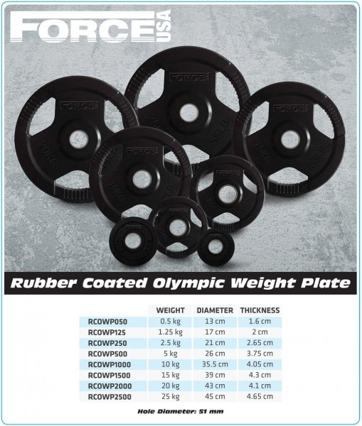 Rubber Coated Olympic Weight Plate 5kg-2